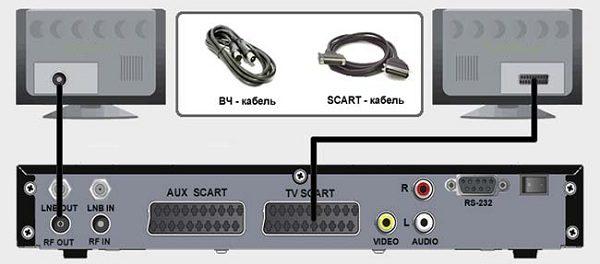 Подключение на два телевизора
