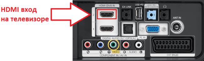 HDMI на ТВ