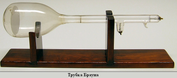Трубка Брауна