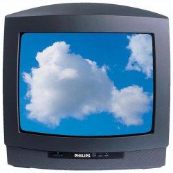 Как настроить телевизор на приём каналов