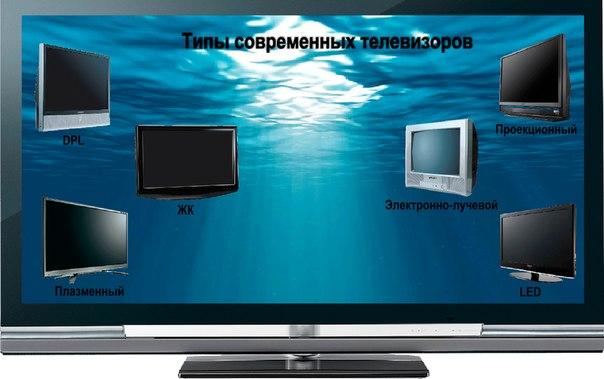 Типы экранов