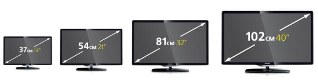 телевизоры диагональ