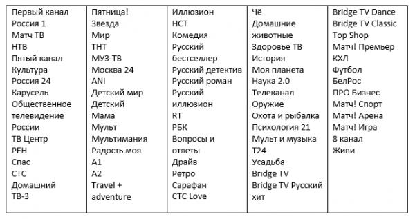 Список каналов Телеком Центр