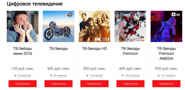 Пакеты цифрового телевидения от Акадо