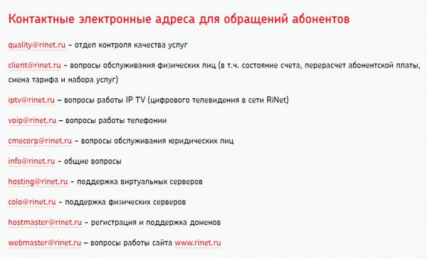 Контакты провайдера RiNet в сети