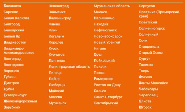 Населенные пункты, в которых доступно МегаФон ТВ