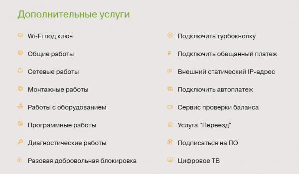 Перечень дополнительных услуг от Сумма Телеком