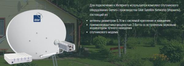 Комплект оборудования для спутникового интернета НТВ Плюс